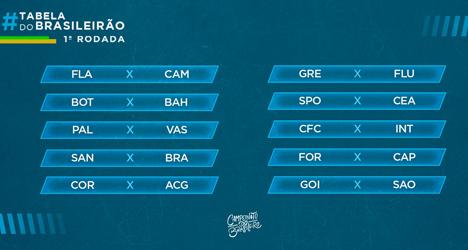 Vasco Vai Enfrentar O Palmeiras Em Sao Paulo Na Estreia Do Brasileiro Veja A Tabela Netvasco