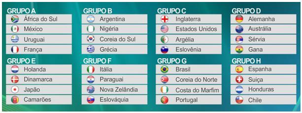 2611de6289 Brasil e Portugal estão no mesmo grupo na Copa do Mundo. Costa do Marfim e  Coreia do Norte completam o Grupo G.