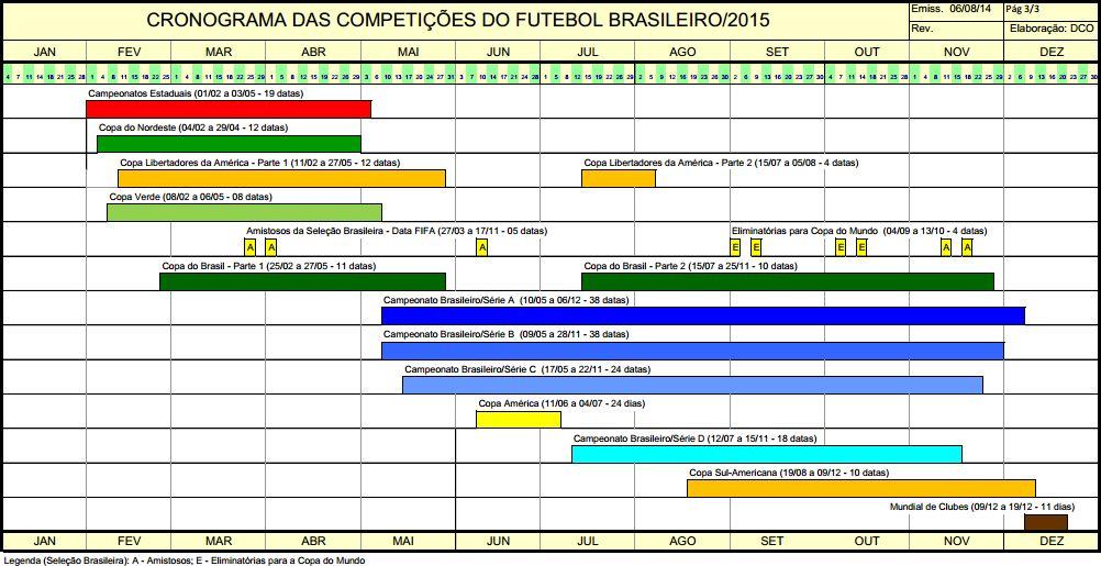 CBF divulga calendário de 2015 com 25 dias de pré-temporada - NETVASCO 092a874ea55bd
