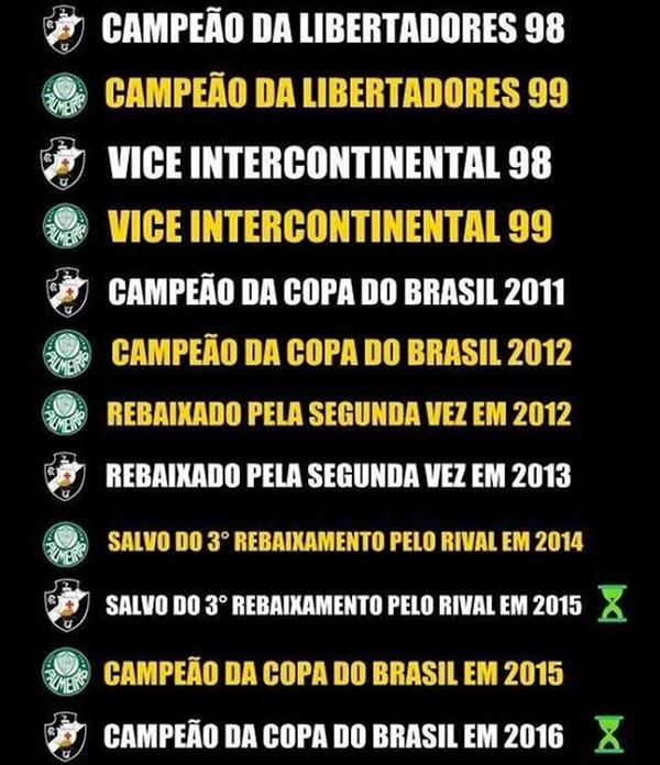 Meme Relaciona Coincidencias Entre Vasco E Palmeiras E Preve Permanencia Na Serie A E Titulo Da Copa Do Brasil Netvasco