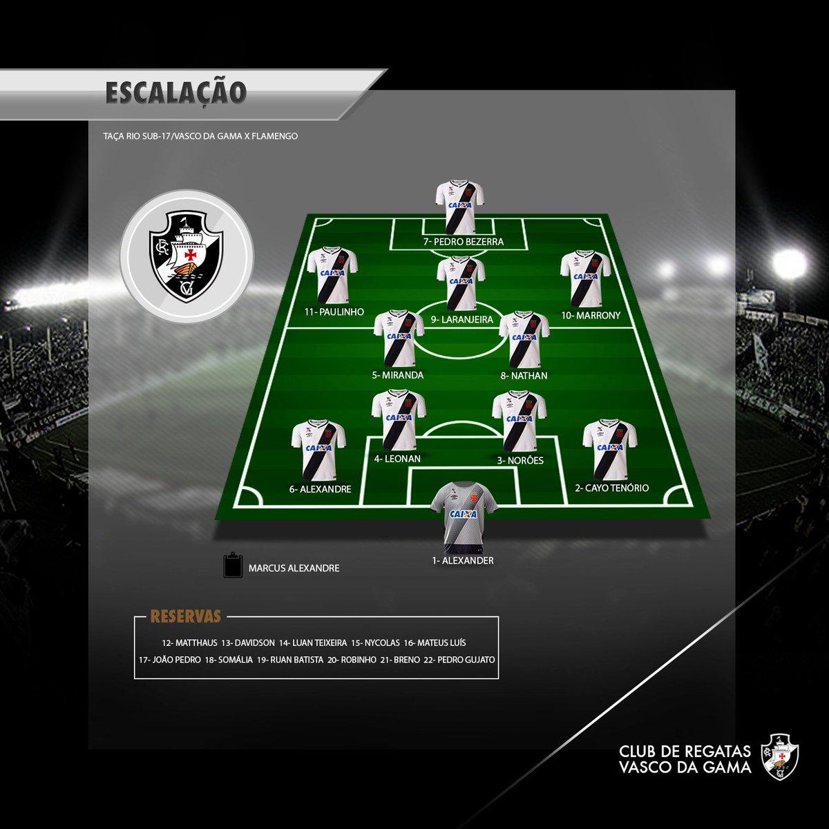 Juvenil  Confira escalação do Vasco para final da Taça Rio Sub-17 - NETVASCO 411c6d87987d4