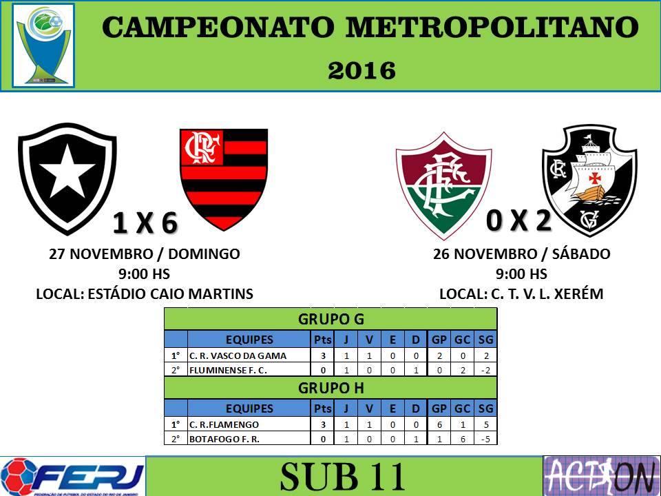 Final  VASCO (campeão da Taça Rio) X FLAMENGO (campeão da Taça Guanabara) 6c4f7a36ba661