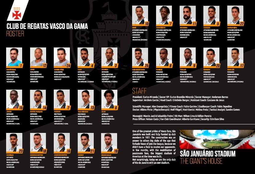 Vasco News - Vasco Minha Vida  Veja os jogadores do Vasco ... e4eb39496ee13