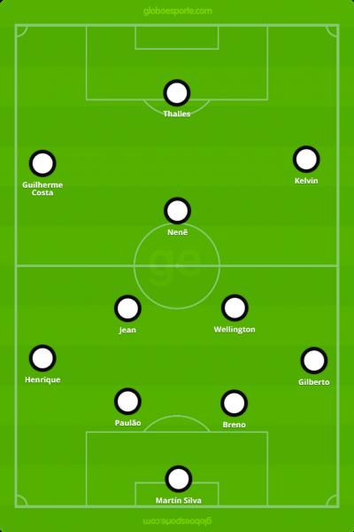 Formação do Vasco no 2º tempo contra o Grêmio