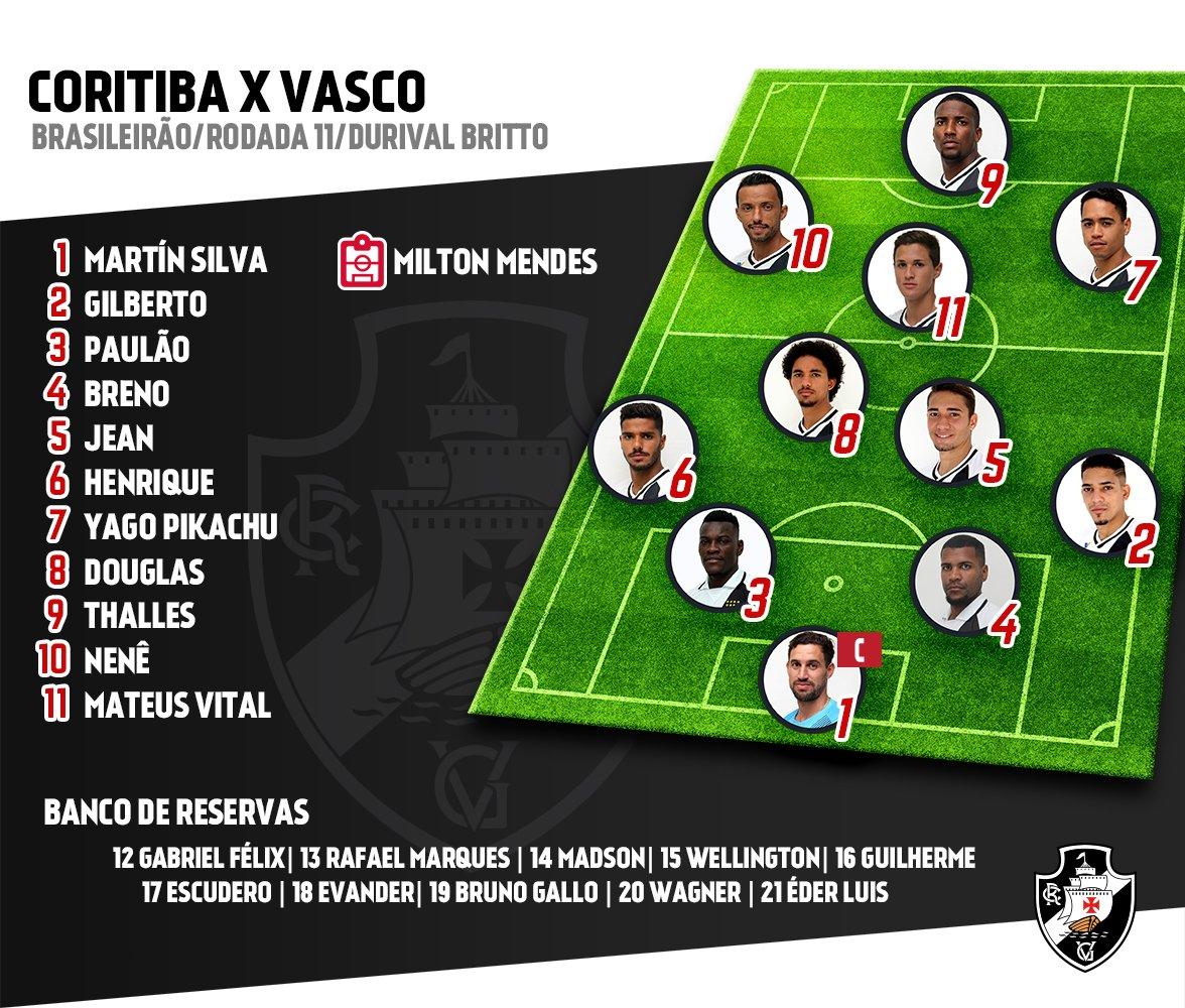 Vasco News - Vasco Minha Vida  Confira a escalação do Vasco para o ... 33c28b0c68809