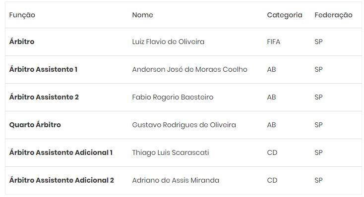 6decf5e9725ce Luiz Flavio de Oliveira, de SP, apitará Cruzeiro x Vasco | NETVASCO