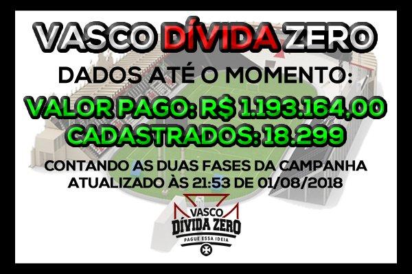 295811d7d0 Vasco Dívida Zero já quitou R  1