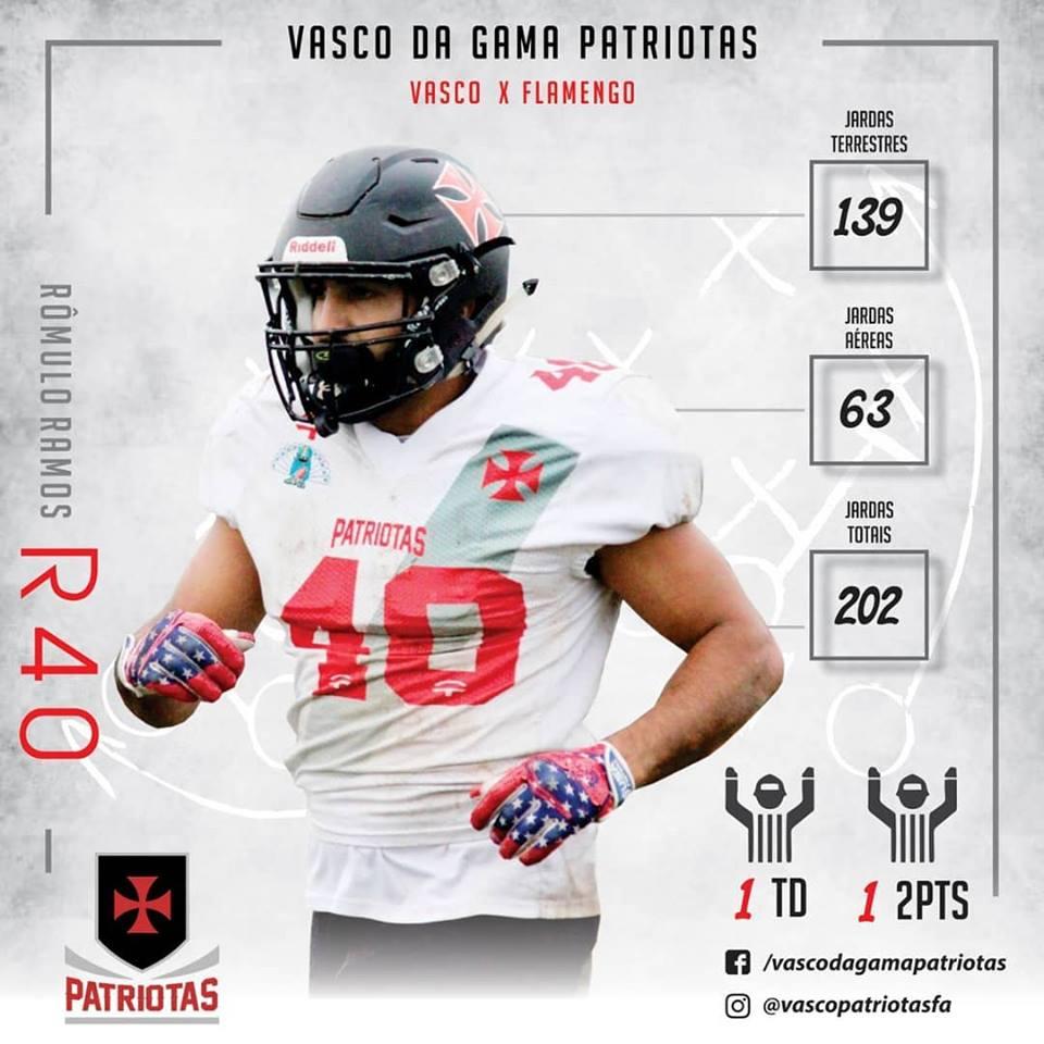 e57a725f50 Futebol Americano  Veja os números do vascaíno Rômulo Ramos
