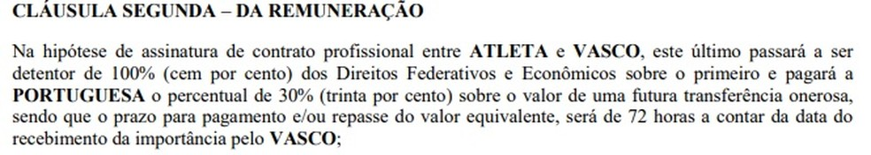 Contrato entre Portuguesa e Vasco sobre Nathan