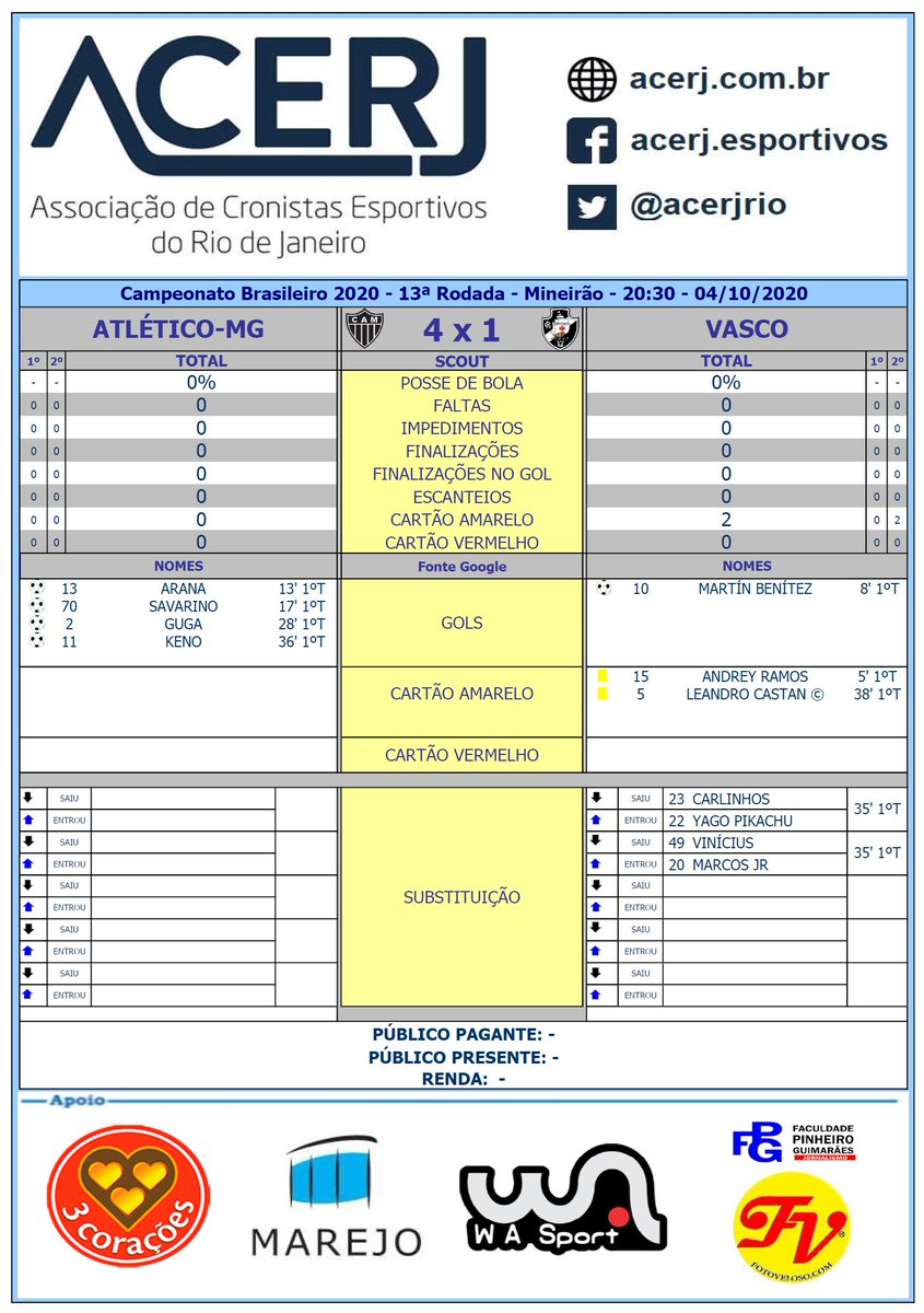 Veja Os Numeros Do 1º Tempo De Atletico Mg X Vasco Netvasco