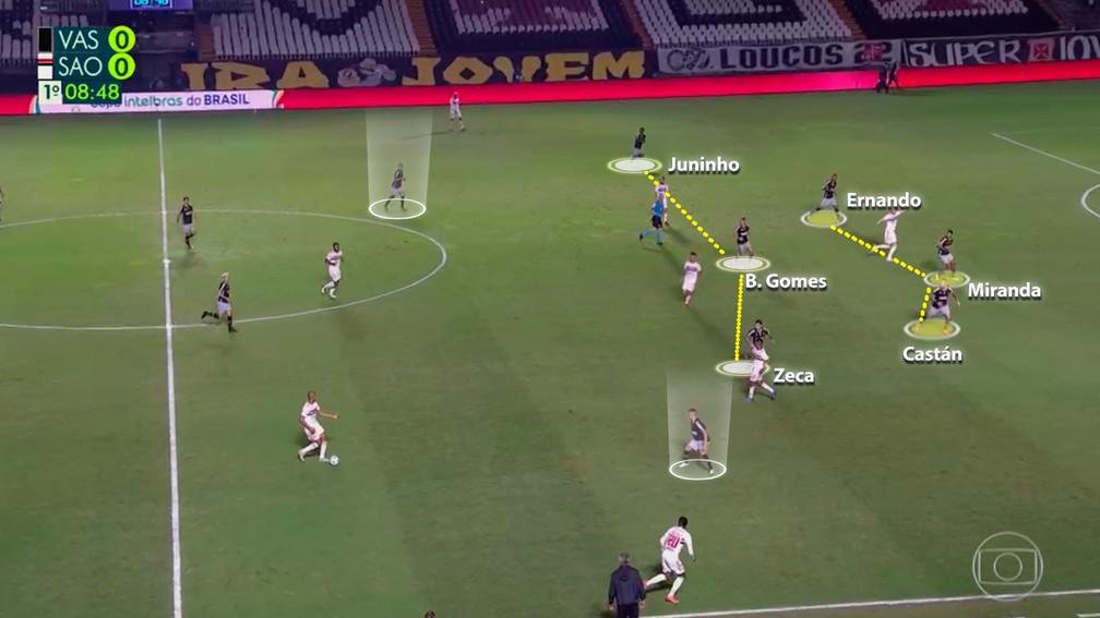 No detalhe, o 3-3-3-1 de Lisca na fase defensiva. Zeca e Juninho não atuaram como laterais